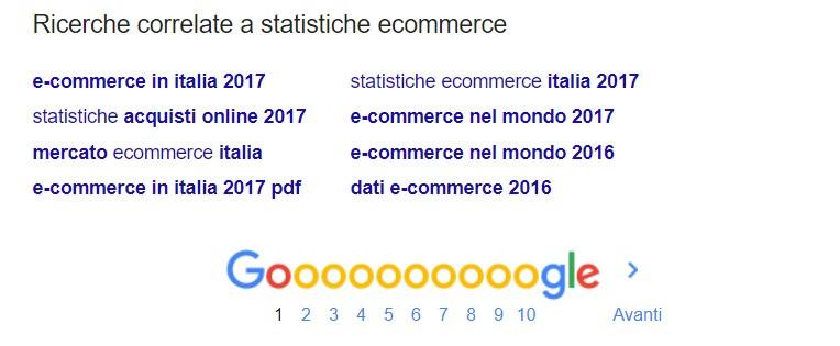 google correlate classiche esempio