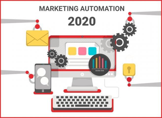 marketing automation 2020 ricerca in Italia