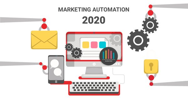 Marketing automation ricerca 2020