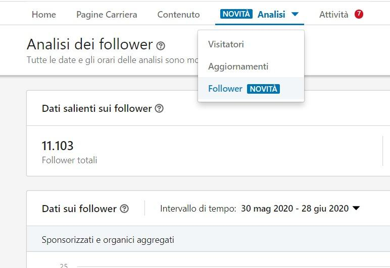 follower linkedin